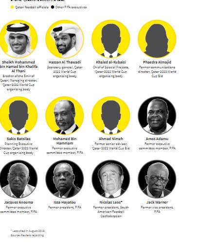 كيف حولت الإمارات برنامجاً يحميها من الهجمات الإرهابية للتجسس على الناشطين والمسؤولين؟!