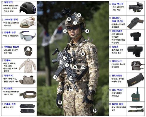 كوريا الجنوبية ترسل المزيد من جنودها إلى الإمارات.. ما هي مهمتها؟!